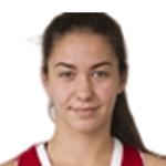 Viktoriia Zavialova