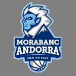 BC MoraBanc Andorra