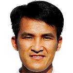 Sỹ Cường  Cao