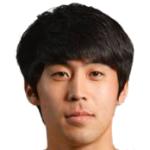 Min  Kang