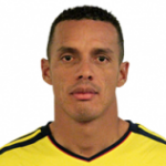 Bréiner Clemente  Castillo Caicedo