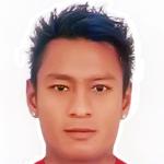 Zayar Min  Kyaw