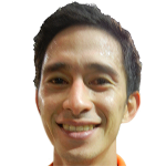 Andres Crisanto  Gonzales