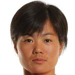 Chang-Ran O