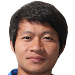 Sarawut  Janthapan