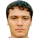 Saidjon  Ergashev