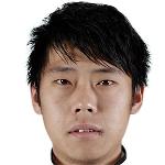 Shangkun  Liu