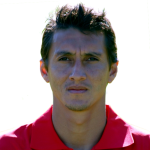 Sandro  Luiz da Silva