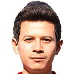 Theerayut  Duangpimy