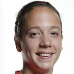Melissa  Bjånesøy