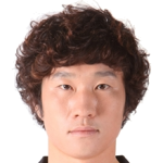 Jae-Sung  Ko
