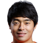 Soon-Hyung  Kwon