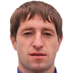 Igor  Zyulev