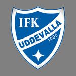 IFK Uddevalla