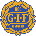 GIF Sundsvall U19