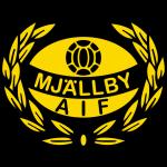 Mjällby AIF Under 19