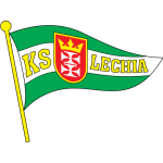 Lechia Gdańsk U21