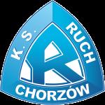 Ruch Chorzów U21