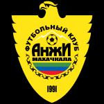FK Anzhi Makhachkala Under 21