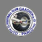Gaadiidka FC