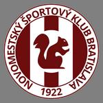 SLC Banská Bystrica