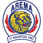Arek Malang FC